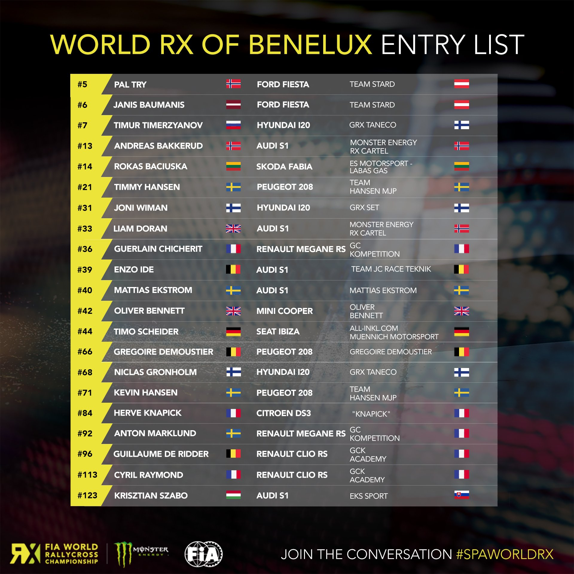 STRONG FIELD ANNOUNCED AS SPA MAKES WORLD RX DEBUT
