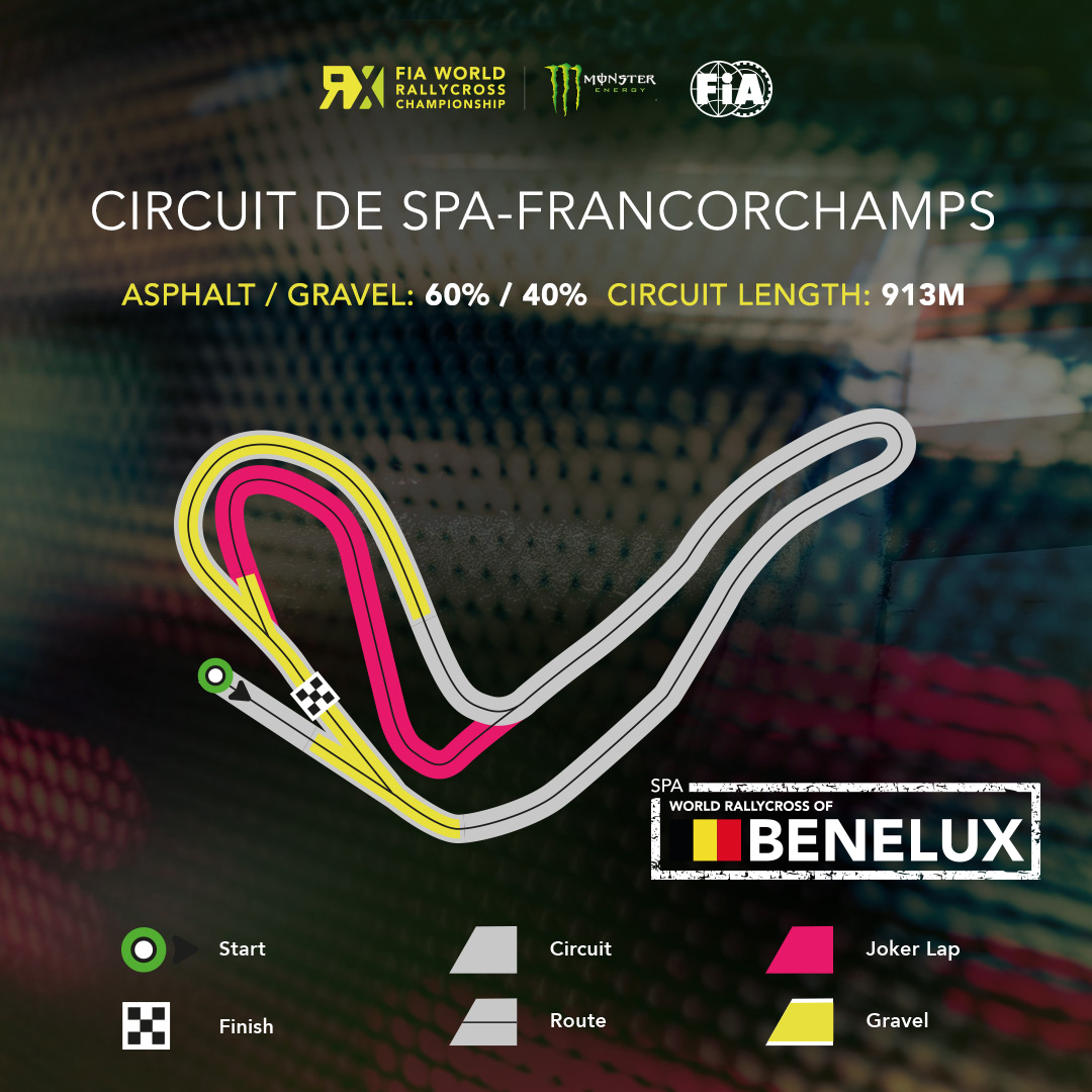 The Spa World Rallycross of Benelux track revealed